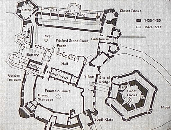 Raglan Castle: Ground Plan